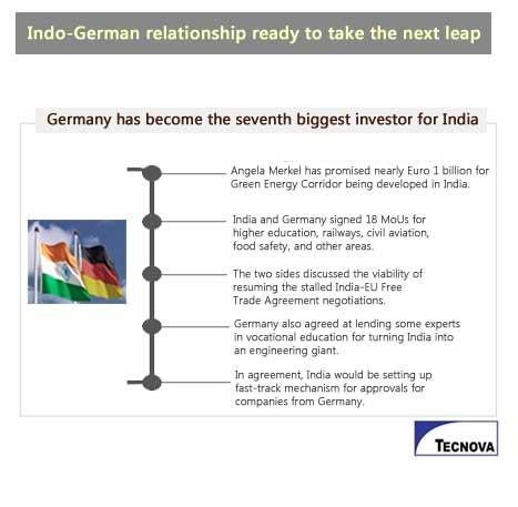 Indo-German relationship ready to take the next leap – Tecnova